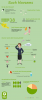 Bach bloesem infograhpic